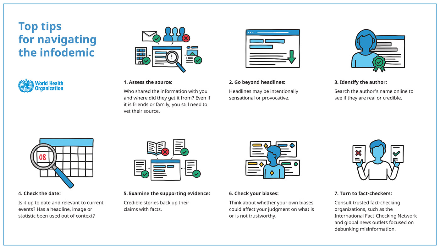 World Health Organization Top tips for navigating the infodemic